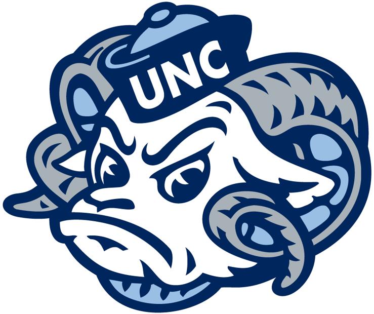 North Carolina Tar Heels Logo Secondary Logo (1999-2014) - Ram's head with UNC hat SportsLogos.Net