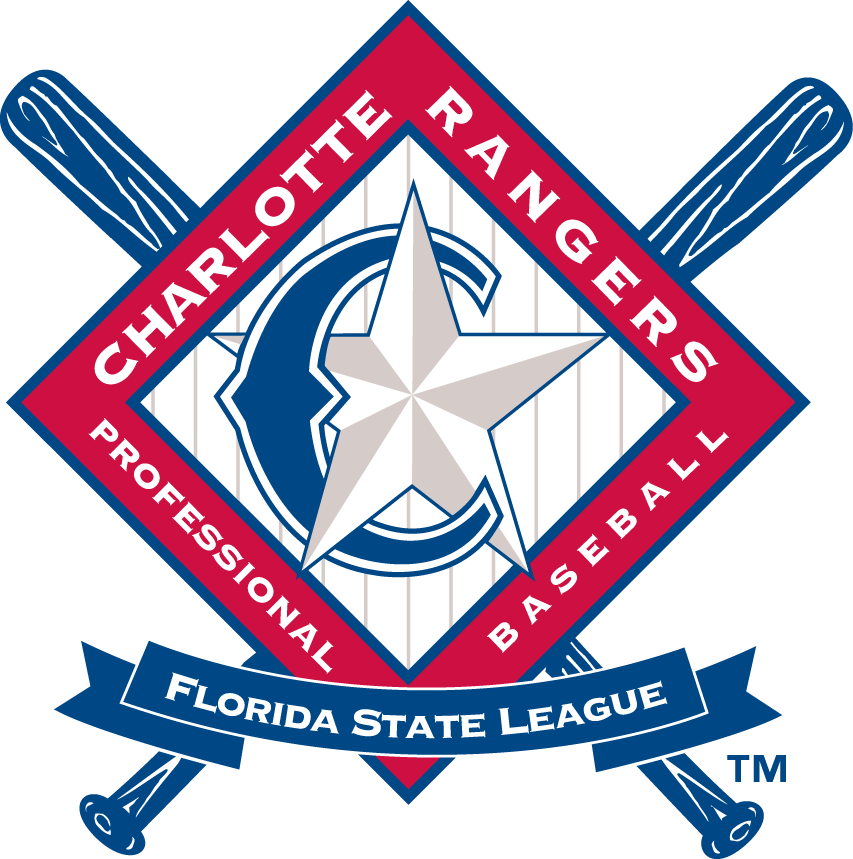 Charlotte Rangers Logo Primary Logo (1994-2002) -  SportsLogos.Net