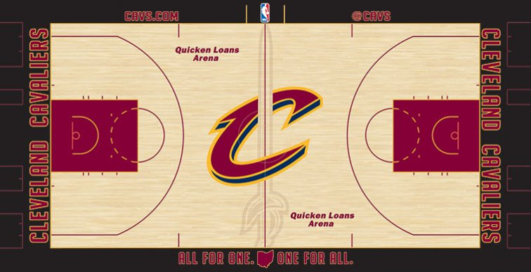Cleveland Cavaliers Playing Surface Playing Surface (2016/17) -  SportsLogos.Net