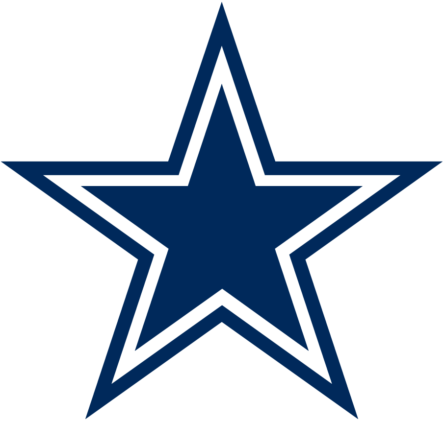 Dallas Cowboys Logo Primary Logo (1964-Pres) - Navy blue star with white and navy blue outlines SportsLogos.Net