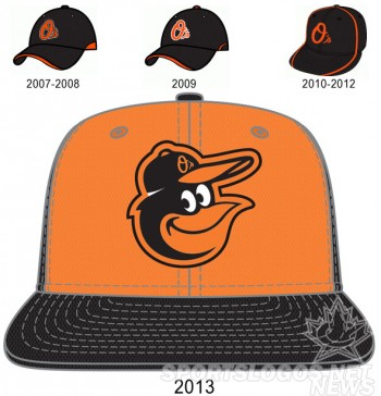 Baltimore-Orioles-BP-Caps-2007-2013