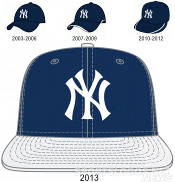 New-York-Yankees-BP-Caps-2003-2013