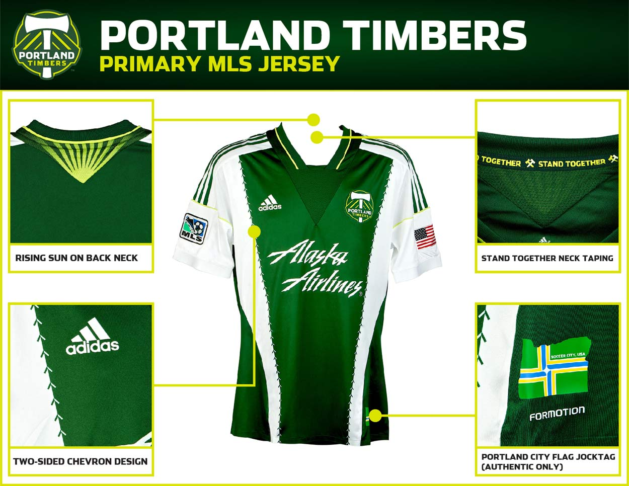 the best attitude 6b309 5d976 green details – MLS Jersey Week reveal week portland timbers ...