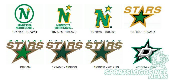A logo history of the Dallas Stars via SportsLogos.net