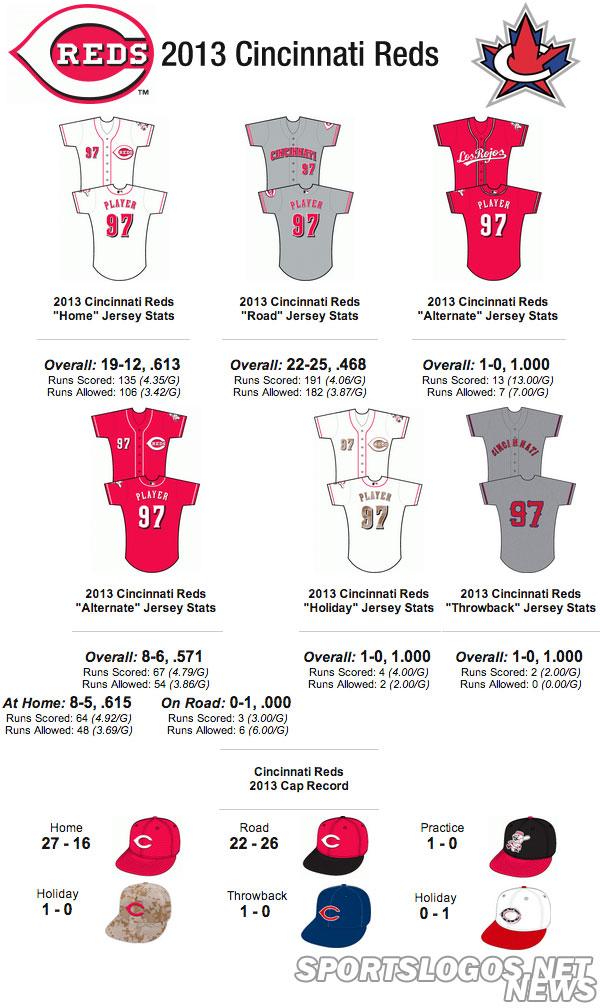 teams singapore reds statistics