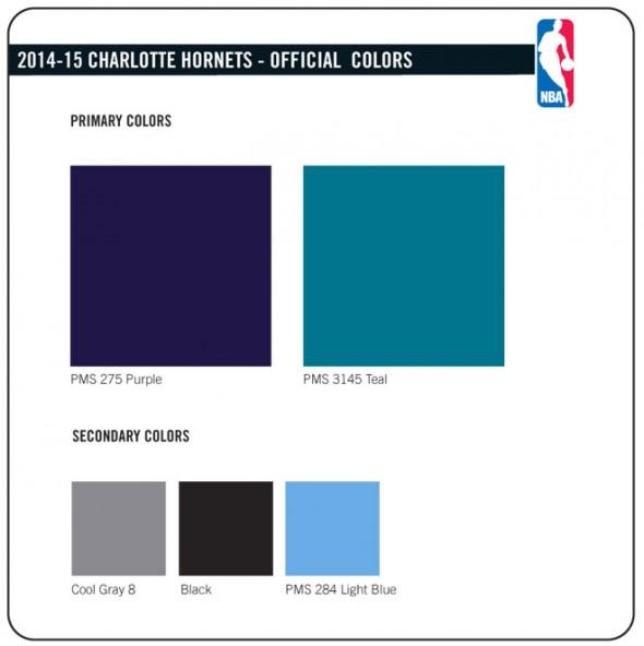 Charlotte Hornets 2014-15 Pantone Color Scheme
