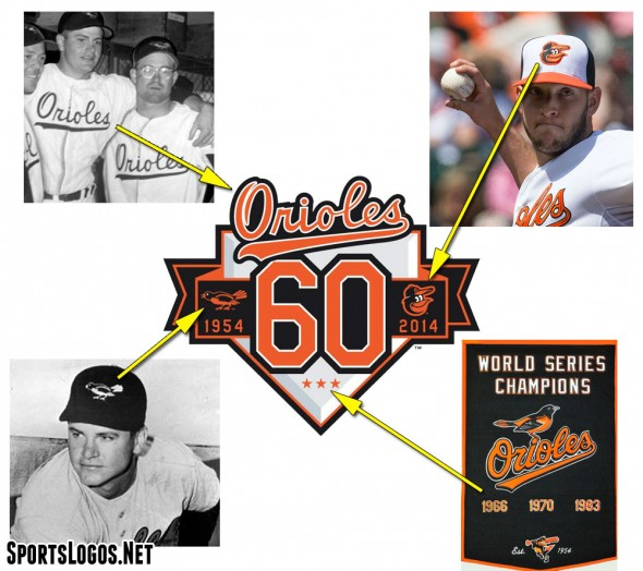 Orioles 60th Anniversary Patch Explained