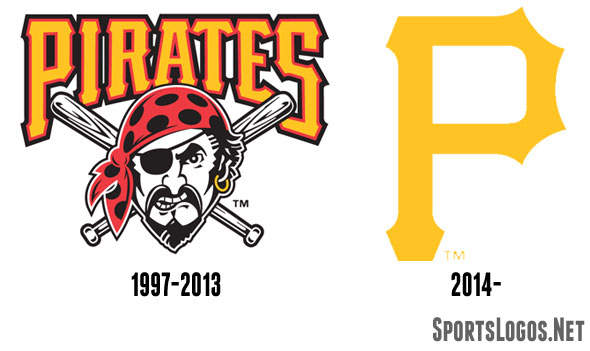 Pirates Old and New Primary Logo