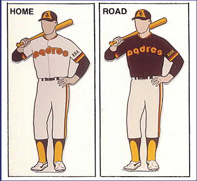 San Diego Padres 1984 Uniforms