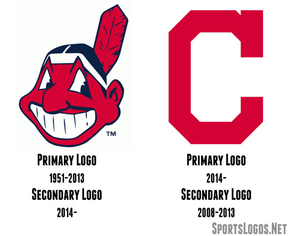 Cleveland Indians Primary Secondary Swap 2014