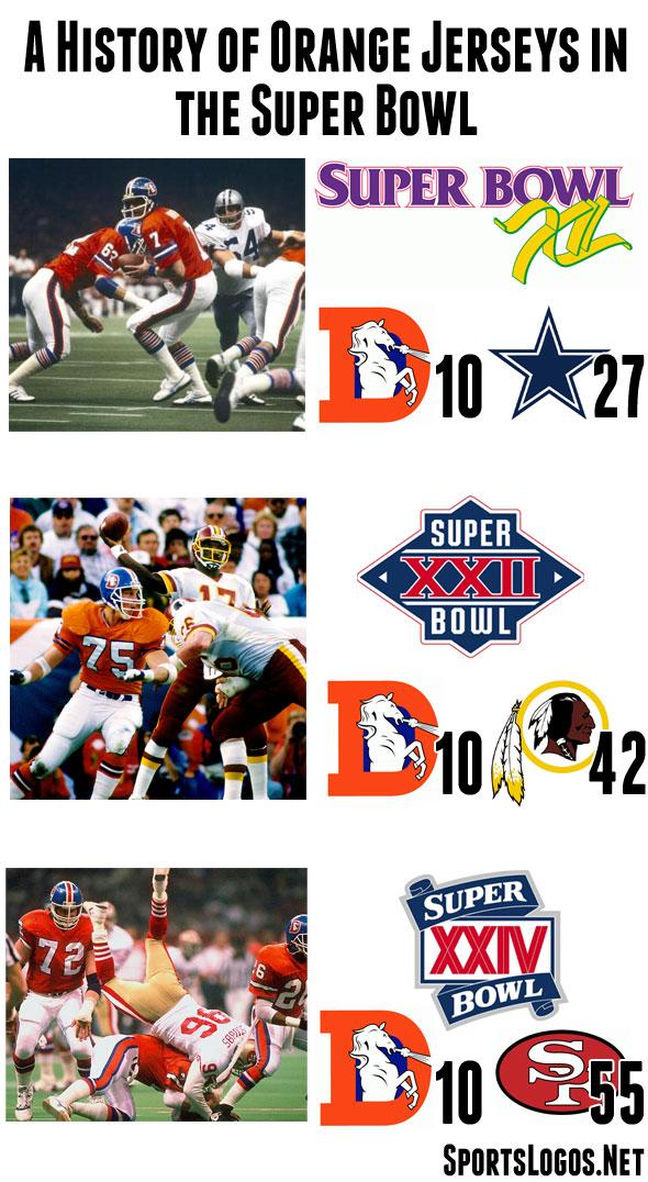 Orange Jerseys in the Super Bowl