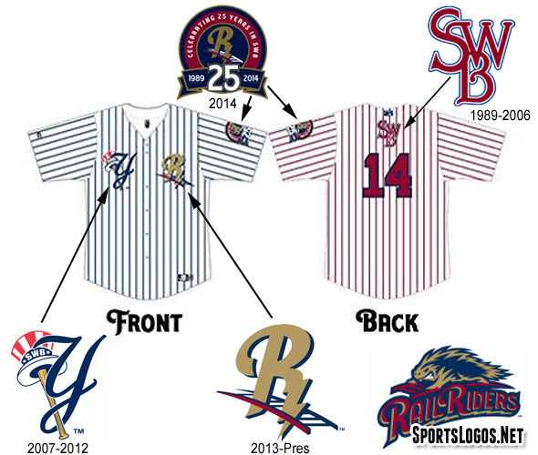 Railriders Throwback Jersey Explained