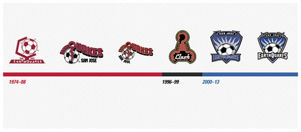 San Jose Earthquakes Logo Timeline