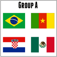 WC Preview Group A