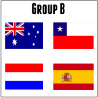 WC Preview Group B