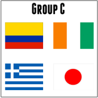 WC Preview Group C