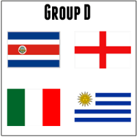 WC Preview Group D