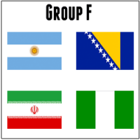 WC Preview Group F