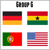 WC Preview Group G