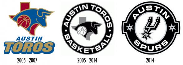 austin toros logo history