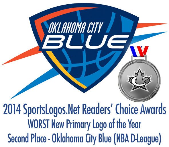 Worst Primary Logo 2014 - 2nd - Oklahoma City Blue