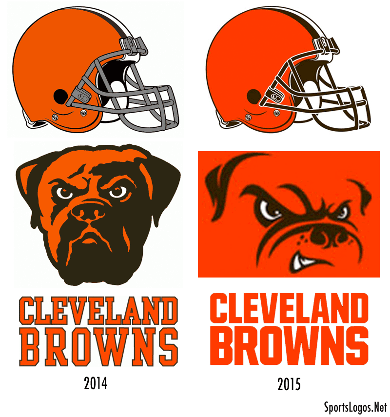 Cleveland Browns New Logos