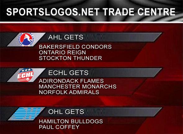 Multi-League Trade Details