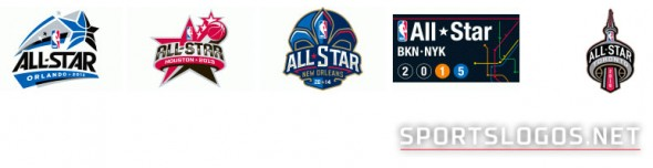 NBA All-Star Game Logos 2012-2016