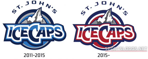 IceCaps Old and New