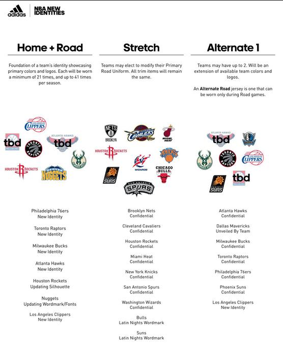 NBA Leaks 2