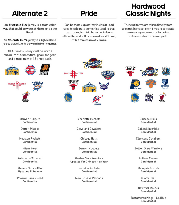 NBA Leaks 3