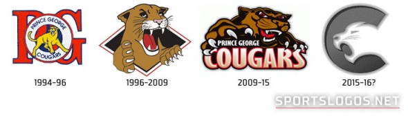 Prince George Cougars Logo History