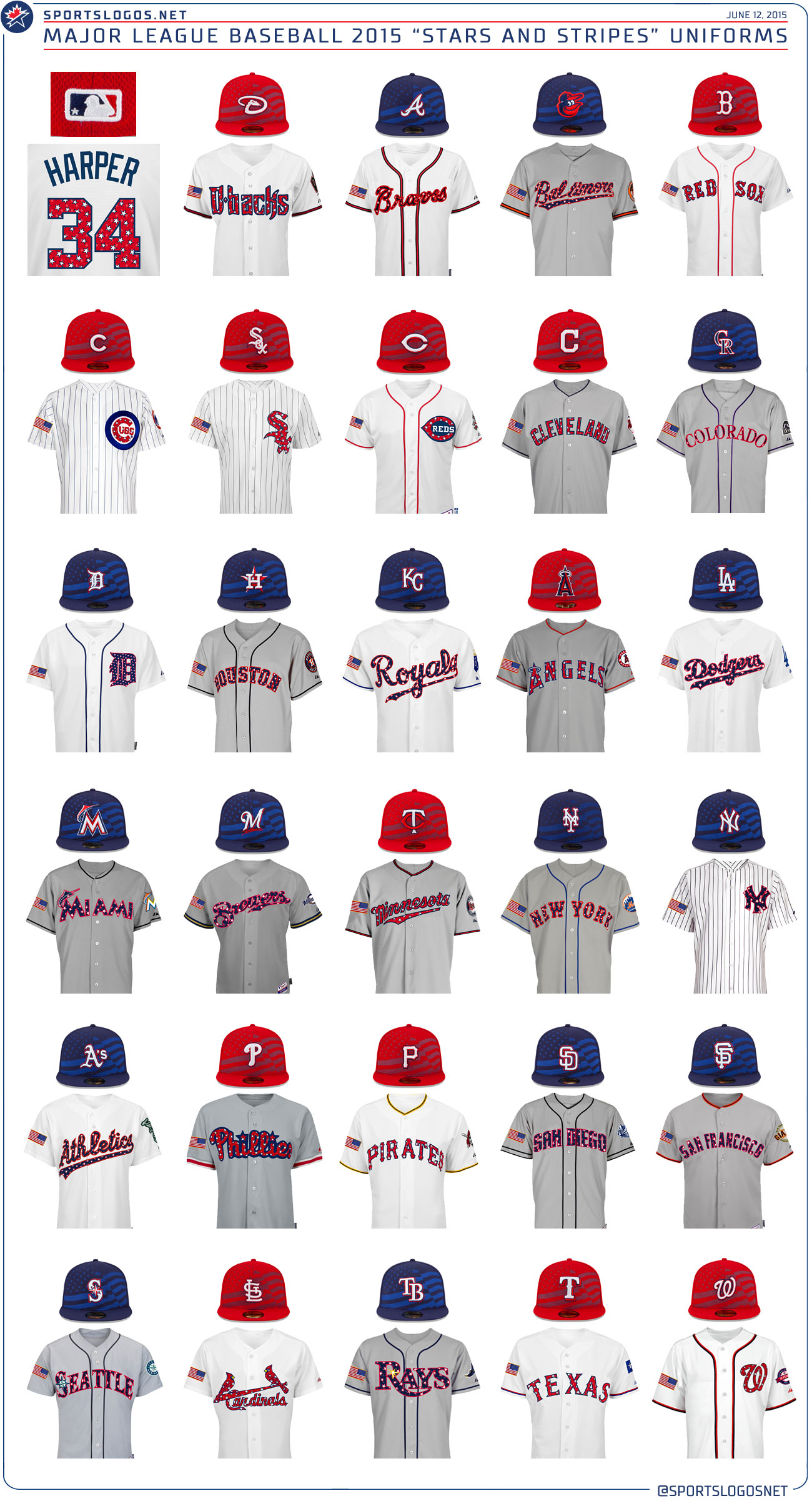 2015-MLB-Stars-and-Stripes-Uniforms.jpg