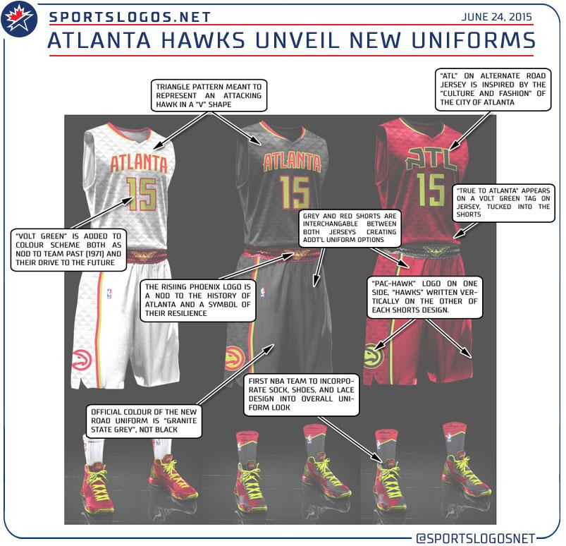 black and grey uniforms 2015 16 nba logouniform preview chris creamers sportslogosnet