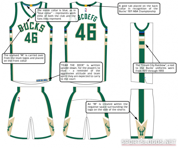 Bucks New Home Uniform Explained