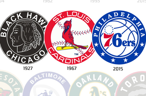 100 Years of Roundels in Sports Logos   Chris Creamer's ...