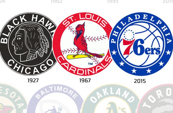 100 Years Of Roundels In Sports Logos Sportslogos Net News
