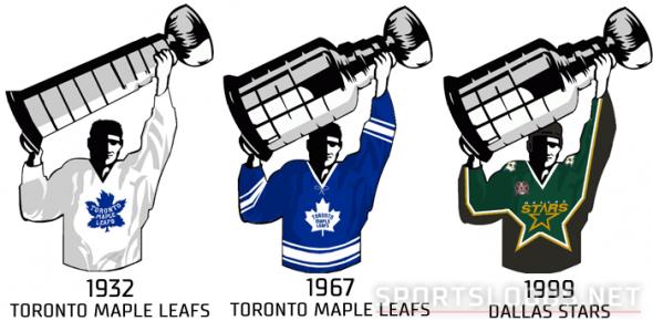 Stanley Cup Alternate Uniforms