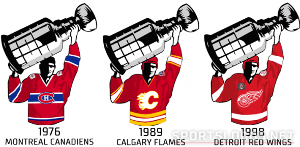Stanley Cup Champs Patches