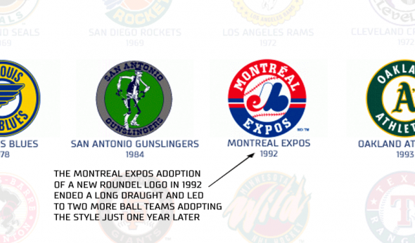 100 Years of Roundels in Sports Logos   Chris Creamer's