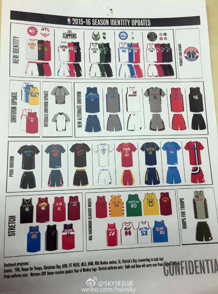 Massive Leak Shows Images of 54 New NBA Uniforms for 2015-16