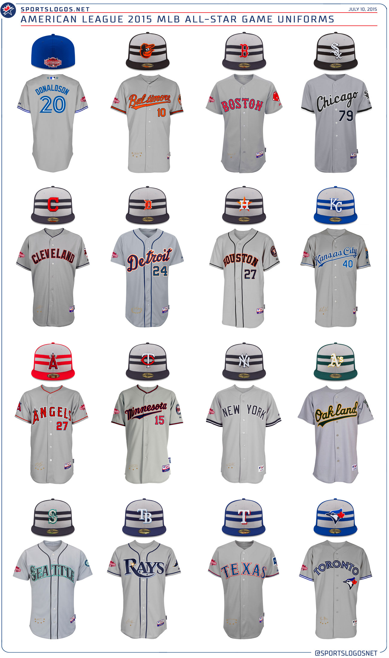 2015 American League All-Star Game Uniforms