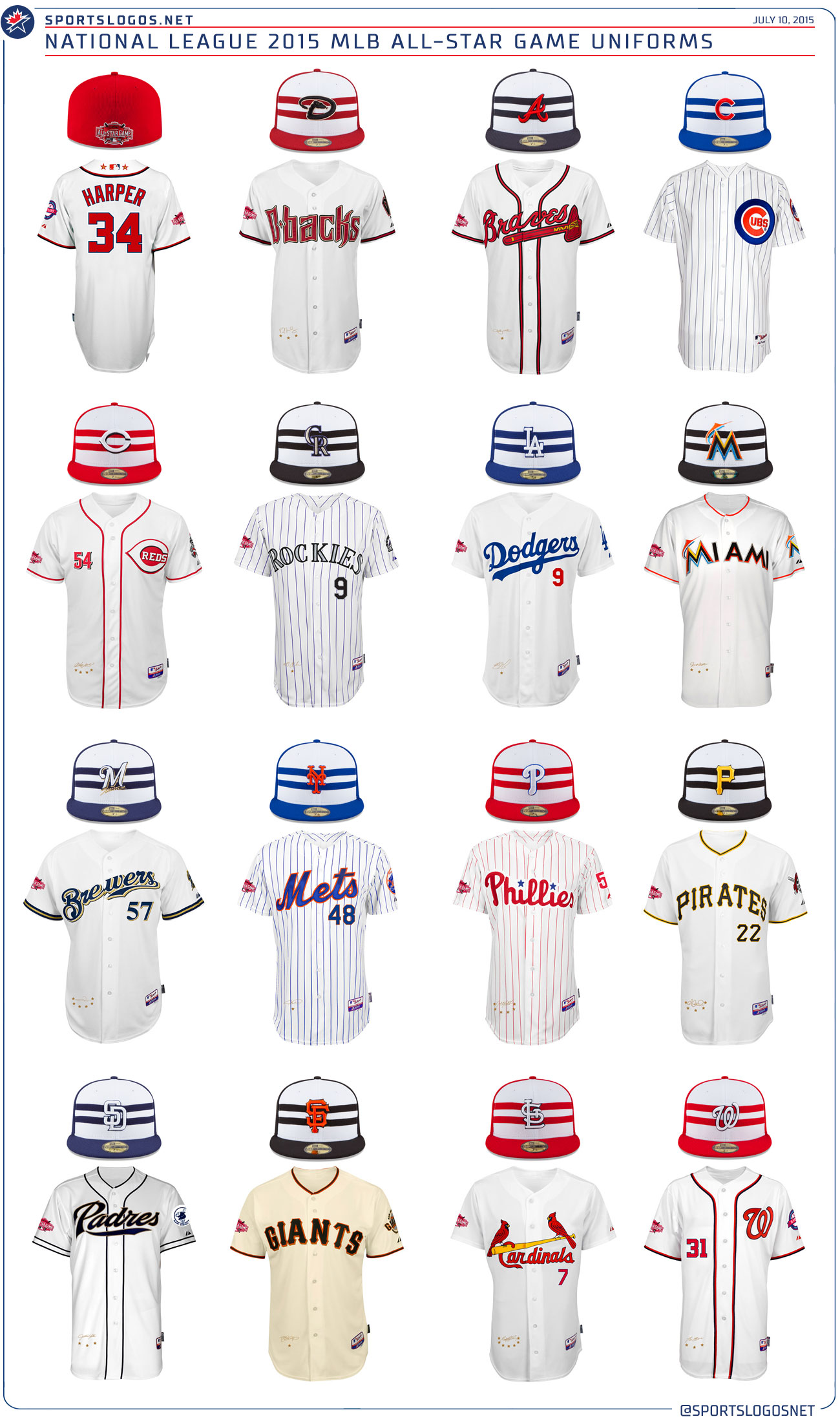 2015 National League All-Star Game Uniforms