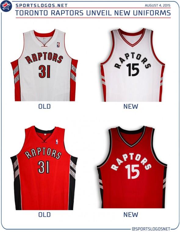 Raptors New uniform compare