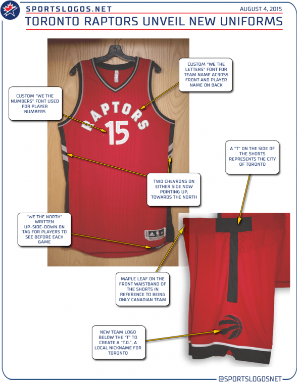 best authentic 2b3e4 17ddd Toronto Raptors Unveil New Uniforms | Chris Creamer's ...