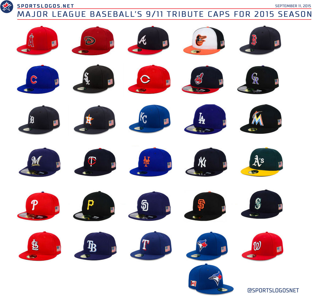 All Mlb Teams Wear Waving Flag Patches For 9 11 Chris Creamer S 4ab2f1c7a