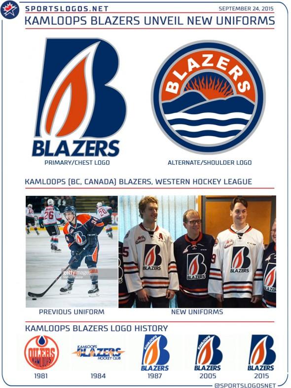 New Blazers uniforms graphic