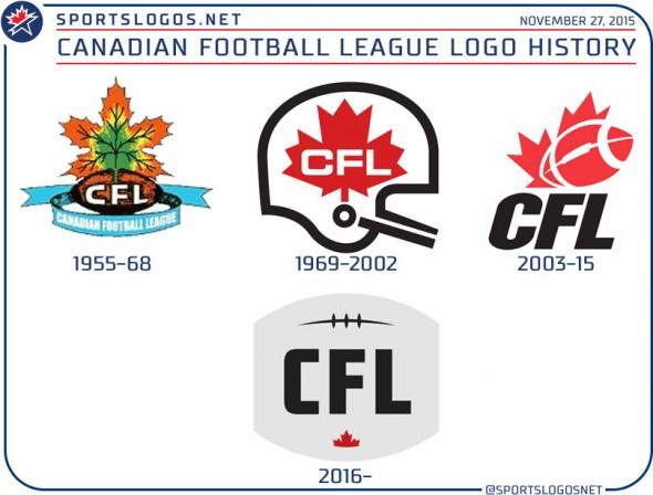 CFL Logo History