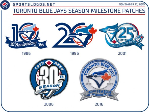 jays anniversary patches