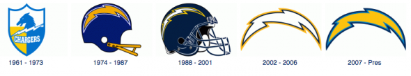SD_Chargers